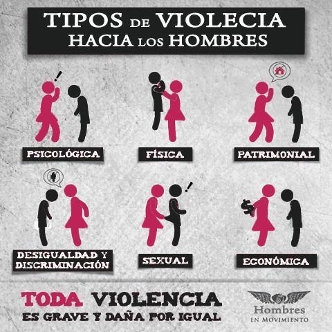 Violencia intrafamiliar contra el hombre criminolog a en costa rica - Casos de violencia de genero ...