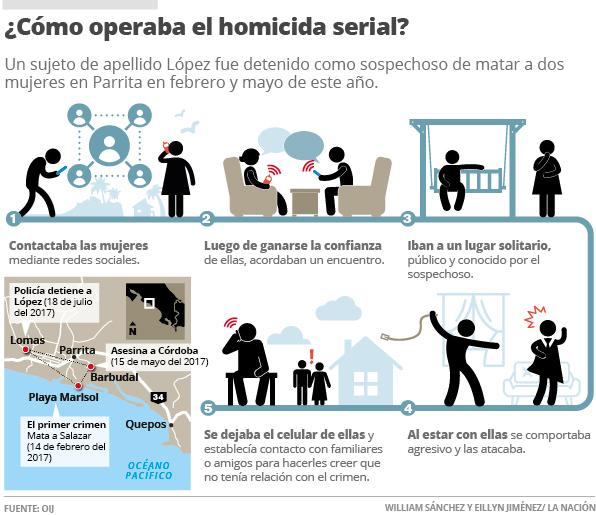 Asesino_serial_LNCIMA20170718_0118_1